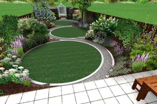 Better Gardens, Better Home