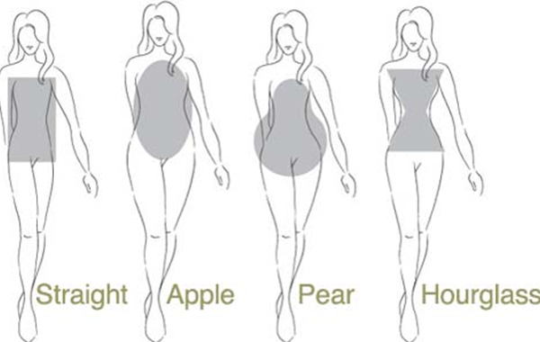 80be70c3adf3 What Type of Dress to Wear for Your Body Shape | NEWCHIC BLOG